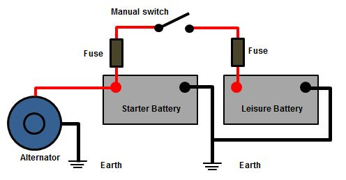 Manual-switch-split-charge-system.jpg